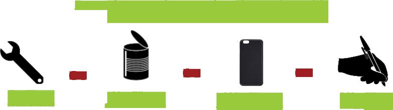 Picto-Recyclage-Encres